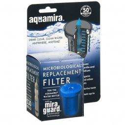 Купить Фильтр сменный McNETT Aquamira