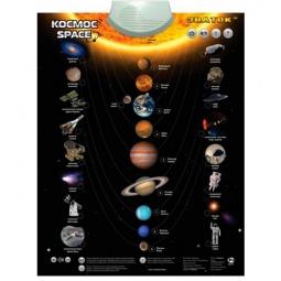 Купить Плакат электронный звуковой ЗНАТОК «Космос»