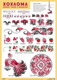 Используя наглядное пособие, воспитатели и педагоги могут ознакомить детей с особенностями техники рисования хохломских мастеров. Трехлапый мохнатый листик, осочки, усики, травинки, завитки, капельки, земляничка, малинка, брусничка и т.п. эти элементы наиболее часто использовали хохломские мастера. Все они представлены на плакате.
