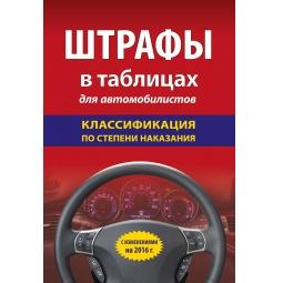 фото Штрафы в таблицах для автомобилистов с изменениями на 2016 год (классификация по степени наказания)