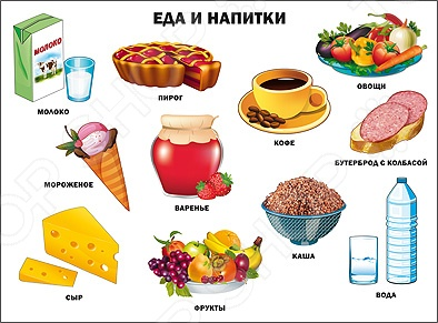 Еда и напитки. ПлакатДемонстрационные материалы<br>Красочно иллюстрированные плакаты помогут вашему ребенку получить основные понятия об окружающем мир.<br>