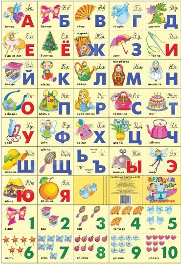 Вашему вниманию предлагается яркая, красочная азбука для дошкольников и младшего школьного возраста. Разрежьте плакат на отдельные карточки с буквами и цифрами, и процесс обучения можно превратить в увлекательную игру. Размер плаката 550x800 мм.