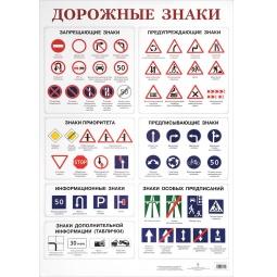 Купить Дорожные знаки
