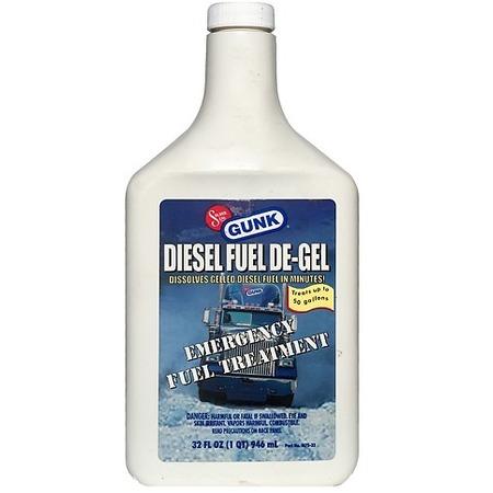 Купить Дизель-размораживатель топлива GUNK M7532