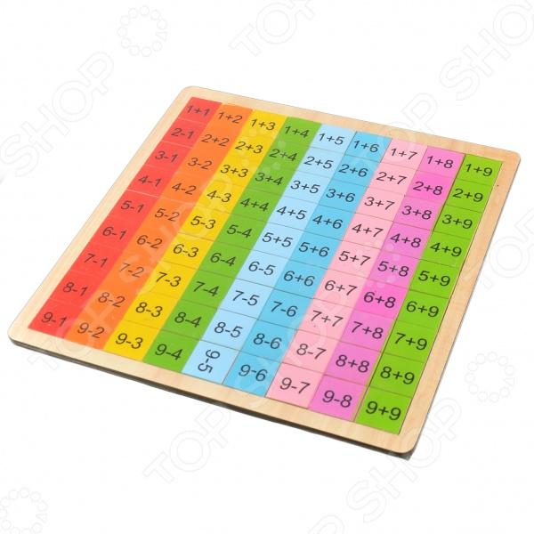 Таблица ADEX Сложение и вычитание станет прекрасным подарком для вашего ребенка. С ней малышу буден намного проще и удобнее запоминать и тренировать свои навыки сложения и вычитания чисел, которые является основой всех математических вычислений. Выполненные из дерева части таблицы устойчивы к падениям, а удобная рамка позволяет располагать и собирать всю таблицу в правильном порядке. С одной стороны каждого вкладыша изображено математическое действие, а с другой стороны его результат. Позаботьтесь о развитии интеллектуальных навыков своего ребенка и в будущем он обязательно порадует вас своими успехами и достижениями.