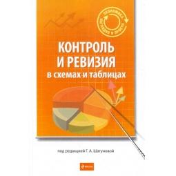 Купить Контроль и ревизия в схемах и таблицах. Учебное пособие