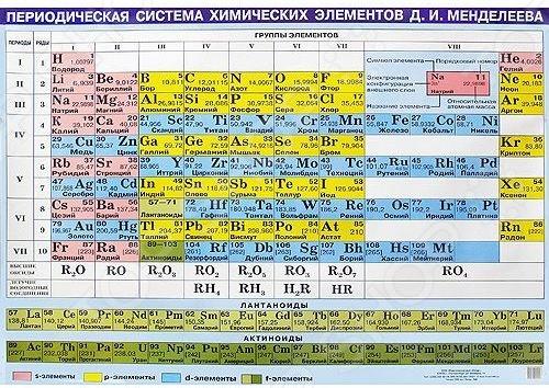 Литур 978-5-9780-0292-8 литур 978 5 9780 0434 2