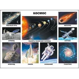 фото Космос. Плакат