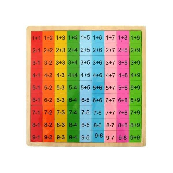 Алгоритм деления столбиком