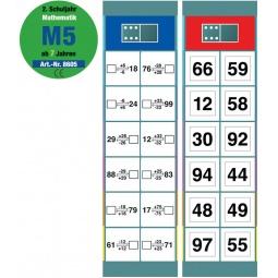 фото Игра обучающая Magnetspiele «Флокардс. Математика 2 класс»