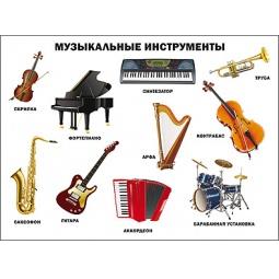 фото Музыкальные инструменты. Плакат