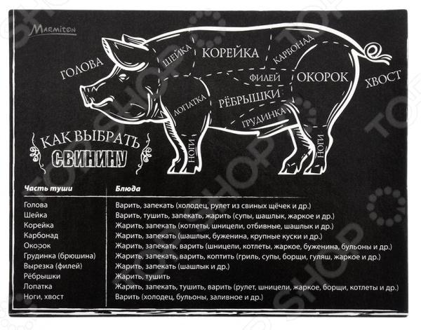 Магнит-шпаргалка Marmiton «Как выбрать мясо» 16171. В ассортименте