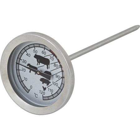 Купить Термометр для запекания мяса