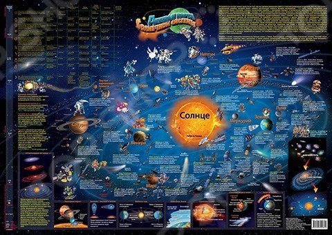 Настольная карта АГТ Геоцентр «Солнечная система» для детей