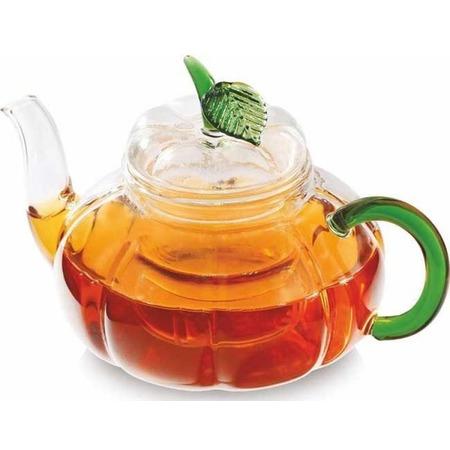 Купить Чайник заварочный Vitax Belsay