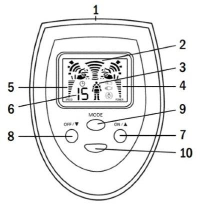 Брюки для похудения с миостимулятором Wellneo