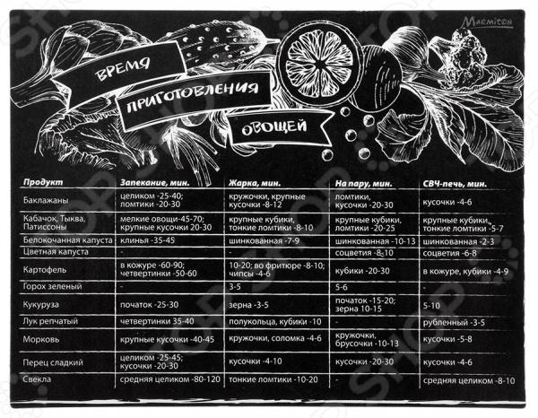 Магнит-шпаргалка Marmiton «Время приготовления овощей» 16173