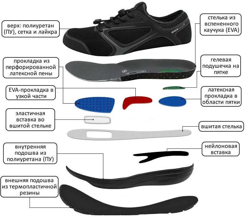 Ботинки женские адаптивные повседневные Walkmaxx 2.0. Цвет: синий 4