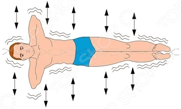 Свинг-машина Gess Healthy Spine 3