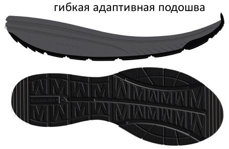 Ботинки женские адаптивные повседневные Walkmaxx 2.0. Цвет: синий 3