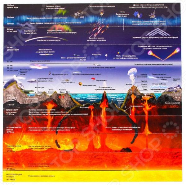 Пазл магнитный Геомагнит «Строение Земли» строение и история развития литосферы
